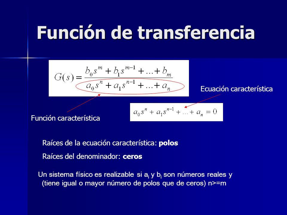 Función de transferencia Función característica Ecuación característica Raíces de la ecuación característica: polos Raíces del denominador: ceros Un s