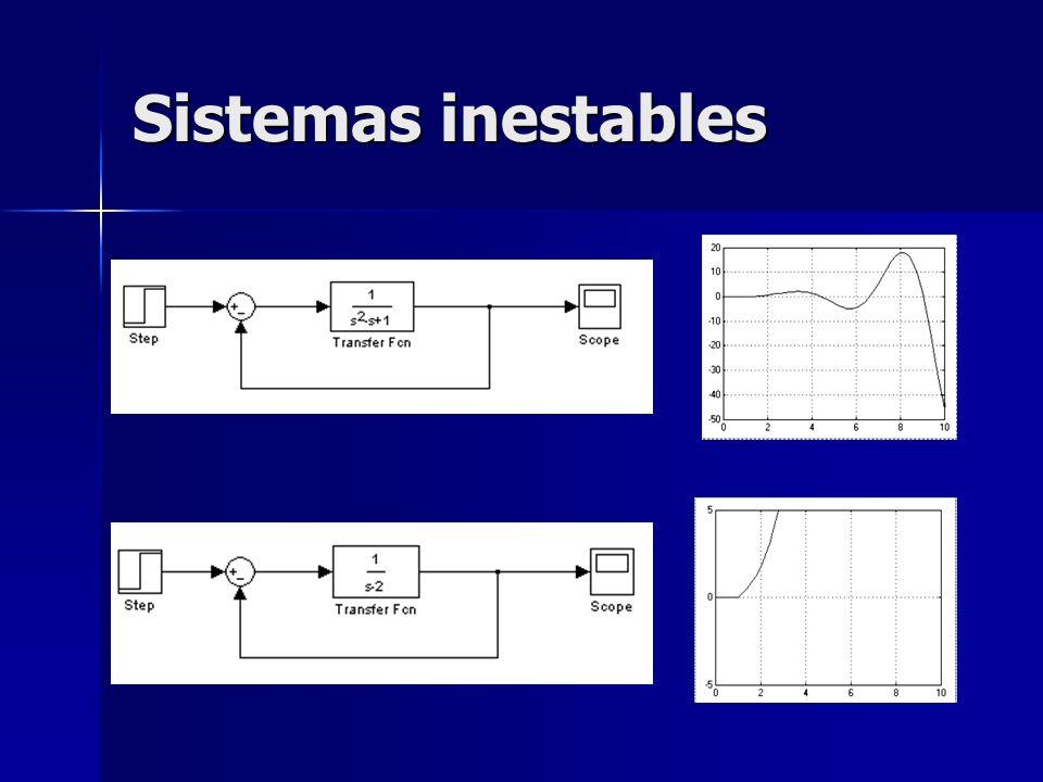 Sistemas inestables