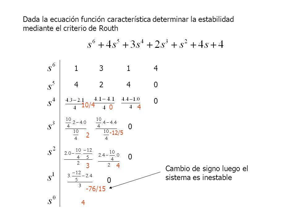 1 3 1 4 4 2 4 0 0 0 0 3 4 10/4 -12/5 2 4 0 0 -76/15 4 Cambio de signo luego el sistema es inestable Dada la ecuación función característica determinar