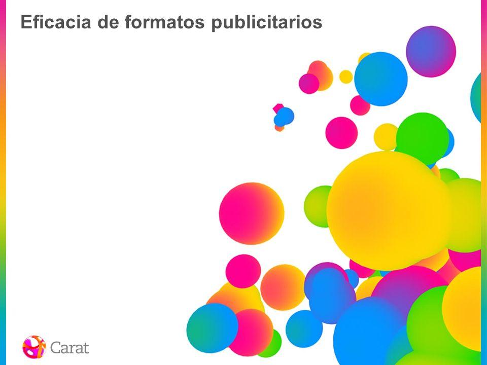 Eficacia de formatos publicitarios