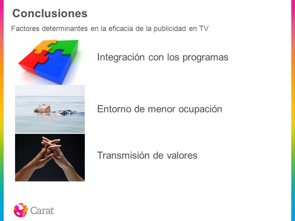 Conclusiones Integración con los programas Entorno de menor ocupación Transmisión de valores Factores determinantes en la eficacia de la publicidad en