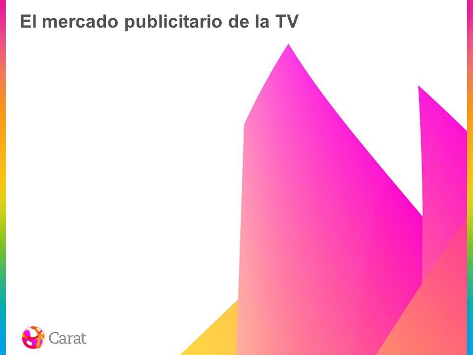 Descenso de inversión y ocupación en todos los medios excepto Internet Ene-Sep 08 vs.