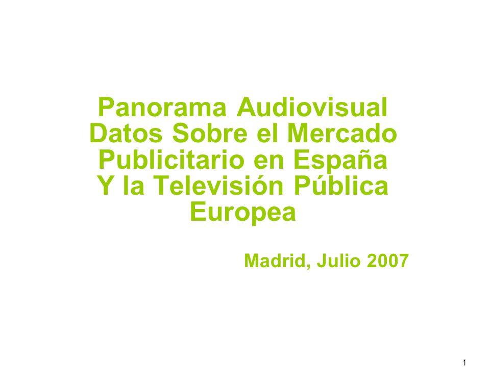 1 Panorama Audiovisual Datos Sobre el Mercado Publicitario en España Y la Televisión Pública Europea Madrid, Julio 2007