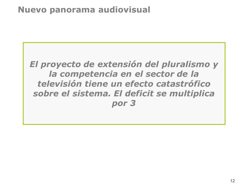 12 El proyecto de extensión del pluralismo y la competencia en el sector de la televisión tiene un efecto catastrófico sobre el sistema. El deficit se