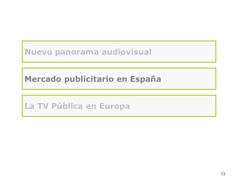 13 Nuevo panorama audiovisual Mercado publicitario en España La TV Pública en Europa