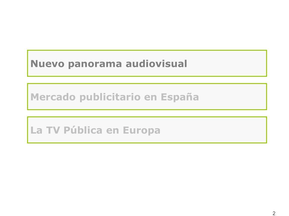 2 Nuevo panorama audiovisual Mercado publicitario en España La TV Pública en Europa
