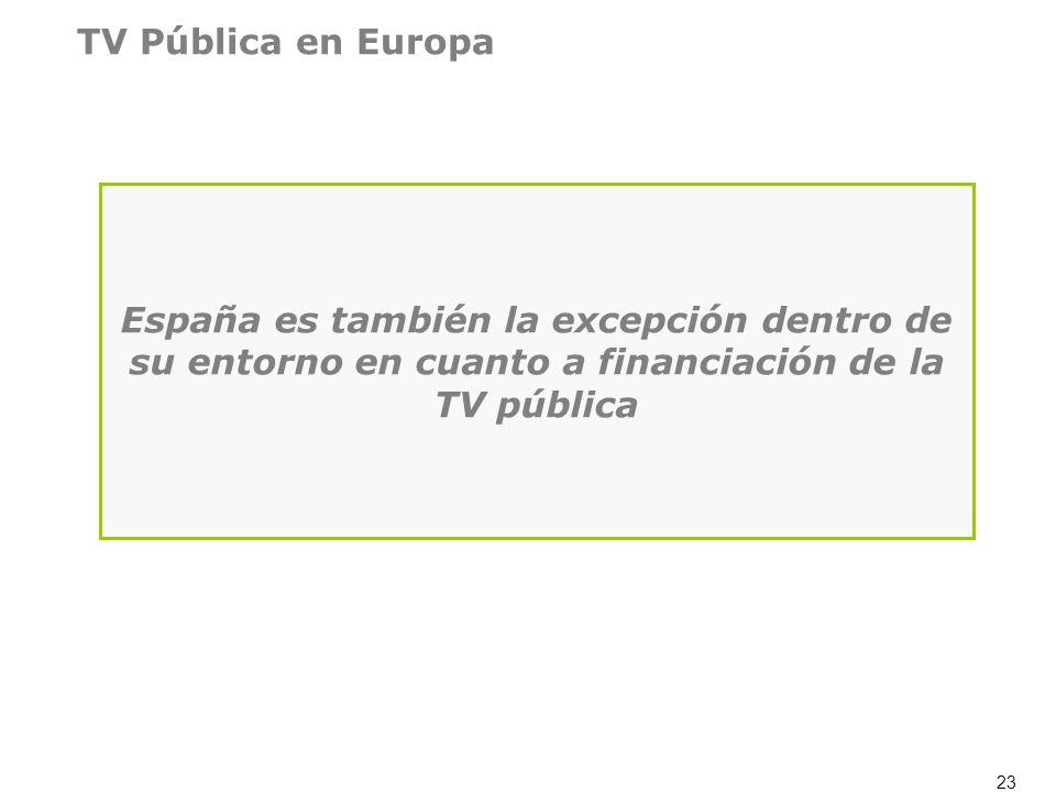 23 España es también la excepción dentro de su entorno en cuanto a financiación de la TV pública TV Pública en Europa