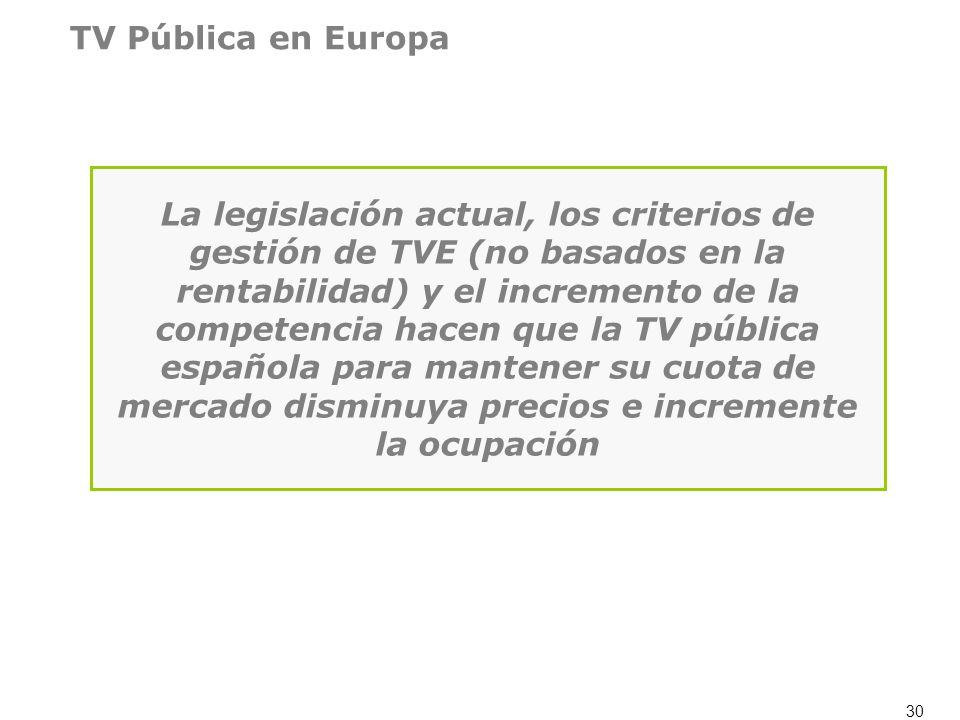 30 La legislación actual, los criterios de gestión de TVE (no basados en la rentabilidad) y el incremento de la competencia hacen que la TV pública es