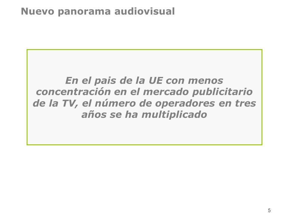 5 En el pais de la UE con menos concentración en el mercado publicitario de la TV, el número de operadores en tres años se ha multiplicado Nuevo panor