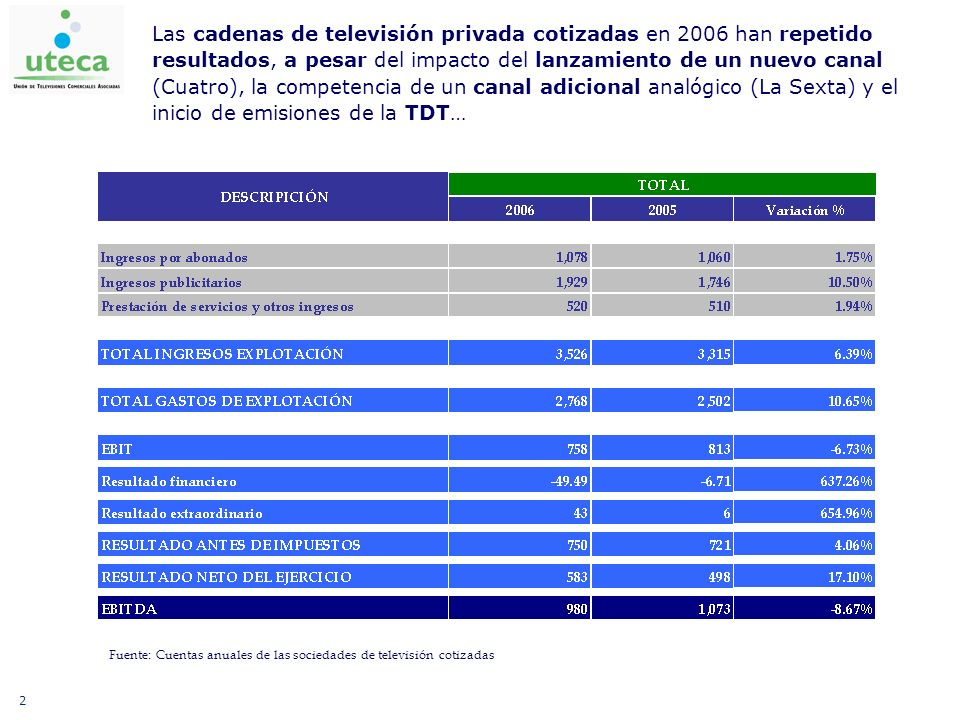 2 Las cadenas de televisión privada cotizadas en 2006 han repetido resultados, a pesar del impacto del lanzamiento de un nuevo canal (Cuatro), la competencia de un canal adicional analógico (La Sexta) y el inicio de emisiones de la TDT… Fuente: Cuentas anuales de las sociedades de televisión cotizadas
