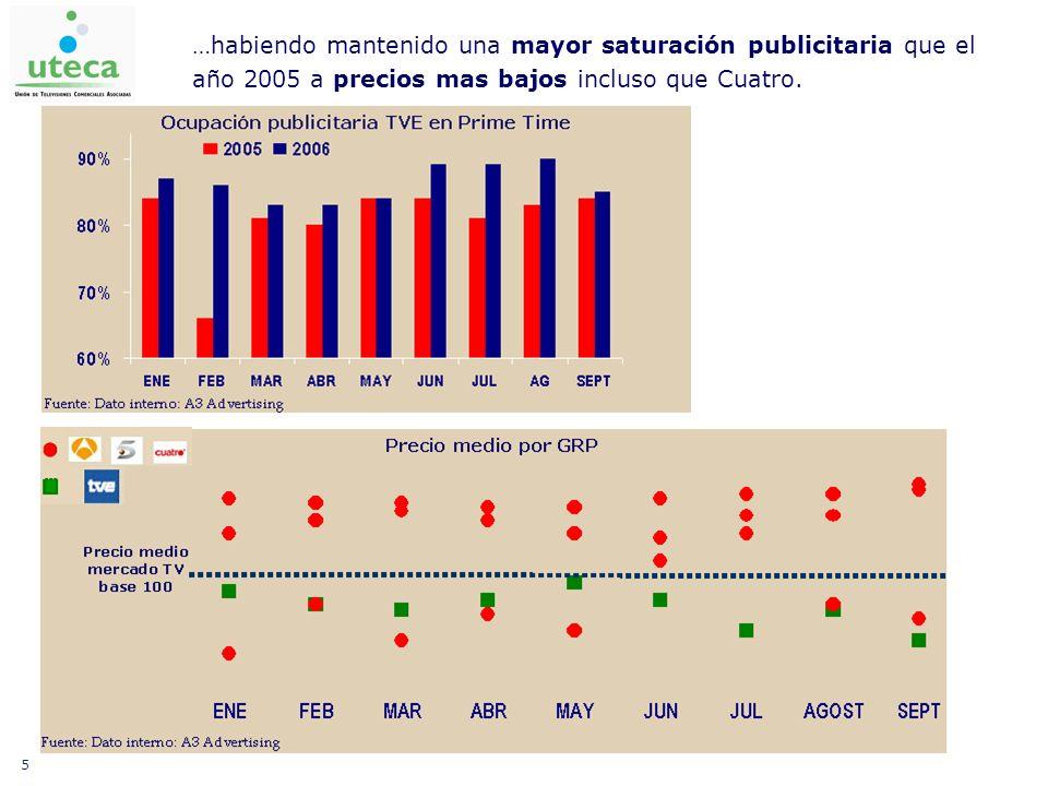 5 …habiendo mantenido una mayor saturación publicitaria que el año 2005 a precios mas bajos incluso que Cuatro.