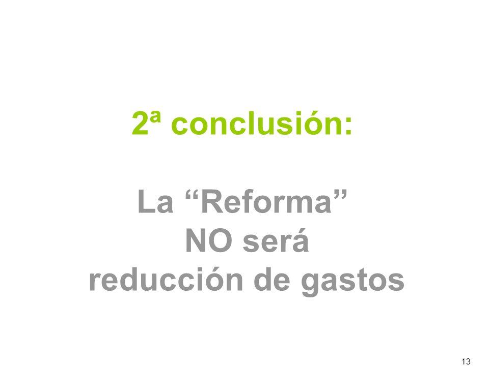 13 2ª conclusión: La Reforma NO será reducción de gastos