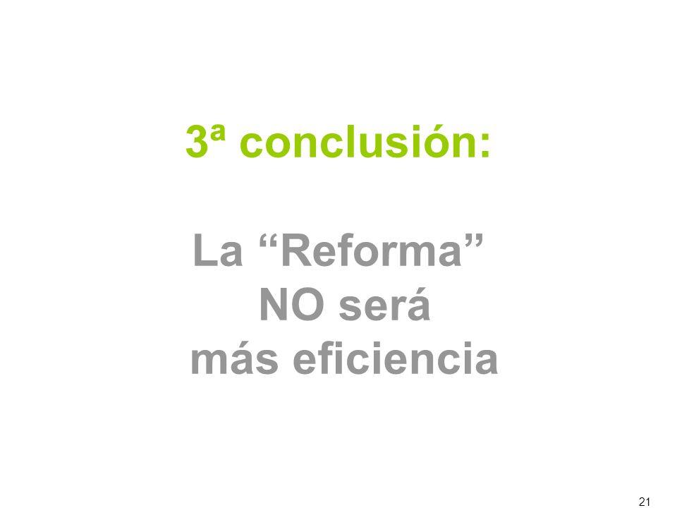 21 3ª conclusión: La Reforma NO será más eficiencia