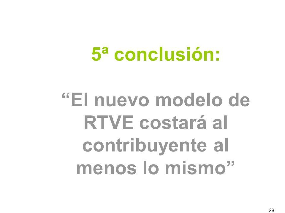 28 5ª conclusión: El nuevo modelo de RTVE costará al contribuyente al menos lo mismo
