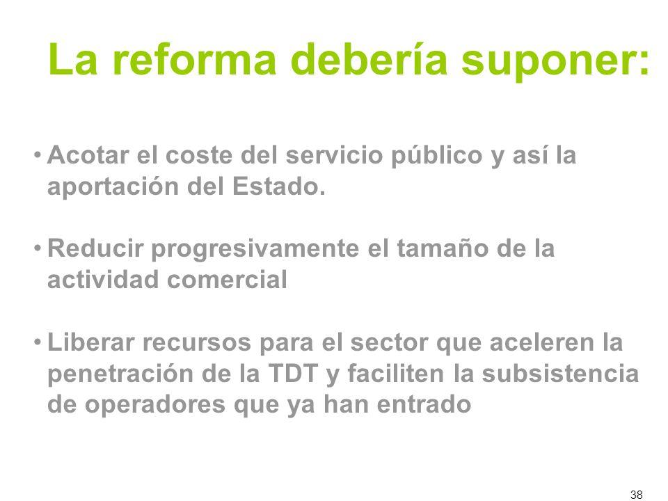 38 La reforma debería suponer: Acotar el coste del servicio público y así la aportación del Estado. Reducir progresivamente el tamaño de la actividad