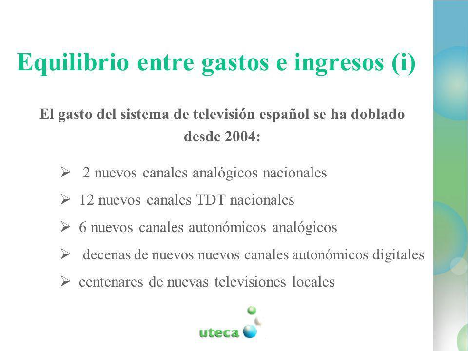 Equilibrio entre gastos e ingresos (i) El gasto del sistema de televisión español se ha doblado desde 2004: 2 nuevos canales analógicos nacionales 12 nuevos canales TDT nacionales 6 nuevos canales autonómicos analógicos decenas de nuevos nuevos canales autonómicos digitales centenares de nuevas televisiones locales
