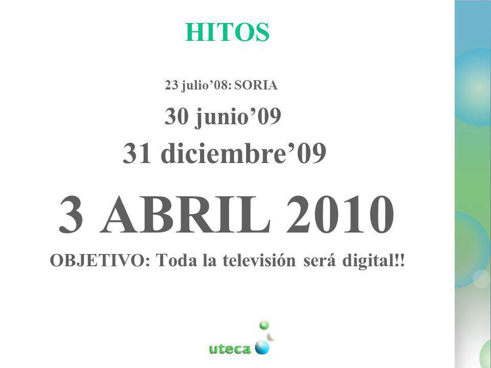 HITOS 3 ABRIL 2010 OBJETIVO: Toda la televisión será digital!.