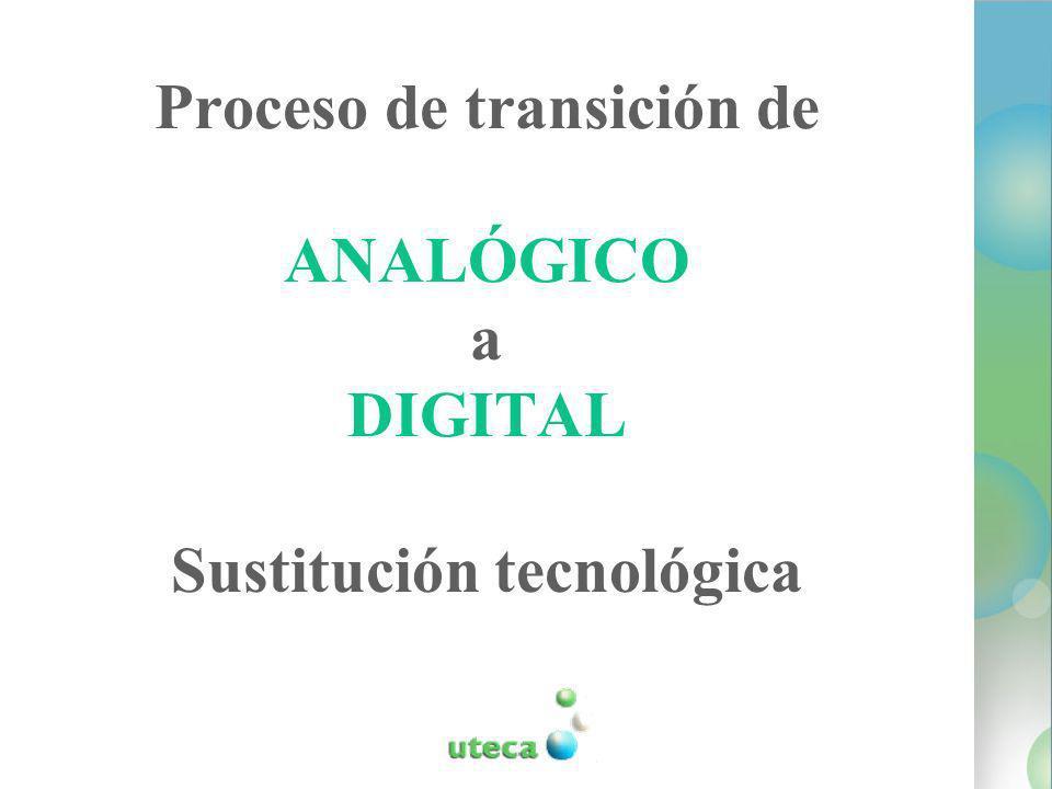 Proceso de transición de ANALÓGICO a DIGITAL Sustitución tecnológica