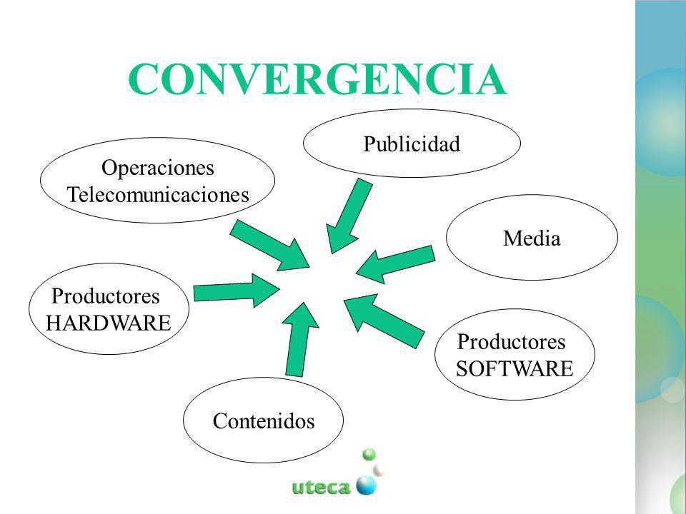 CONVERGENCIA Operaciones Telecomunicaciones Media Productores SOFTWARE Contenidos Productores HARDWARE Publicidad