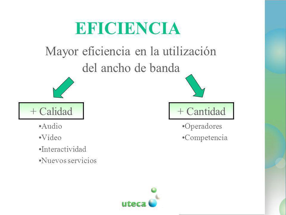 EFICIENCIA Mayor eficiencia en la utilización del ancho de banda Audio Vídeo Interactividad Nuevos servicios Operadores Competencia + Cantidad+ Calidad