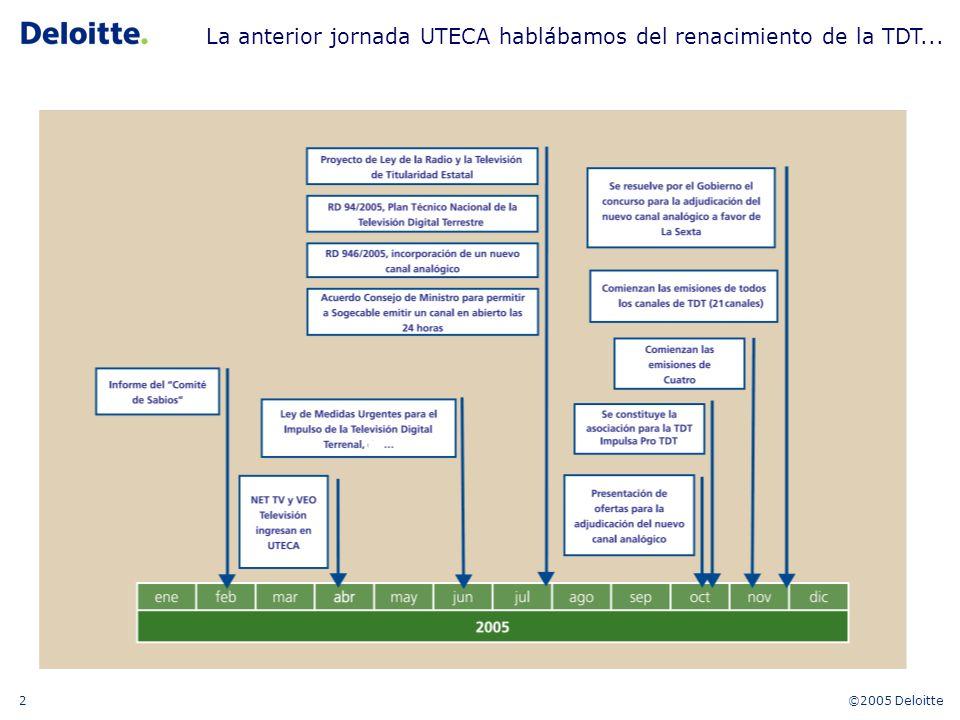 ©2005 Deloitte2 La anterior jornada UTECA hablábamos del renacimiento de la TDT...
