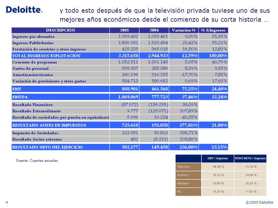 ©2005 Deloitte4 y todo esto después de que la televisión privada tuviese uno de sus mejores años económicos desde el comienzo de su corta historia … Fuente: Cuentas anuales