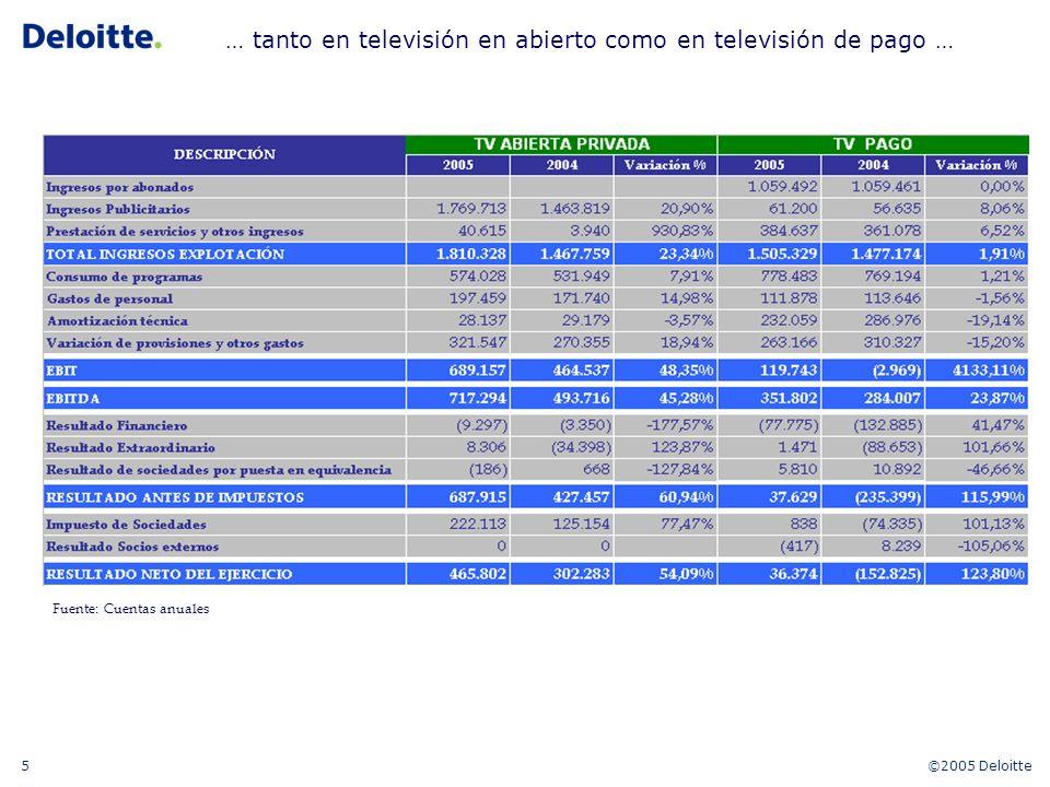 ©2005 Deloitte5 … tanto en televisión en abierto como en televisión de pago … Fuente: Cuentas anuales