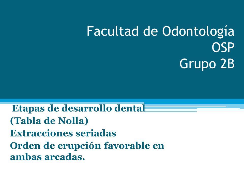 Facultad de Odontología OSP Grupo 2B Etapas de desarrollo dental (Tabla de Nolla) Extracciones seriadas Orden de erupción favorable en ambas arcadas.