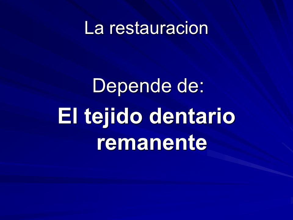 La restauracion Depende de: Depende de: El tejido dentario remanente