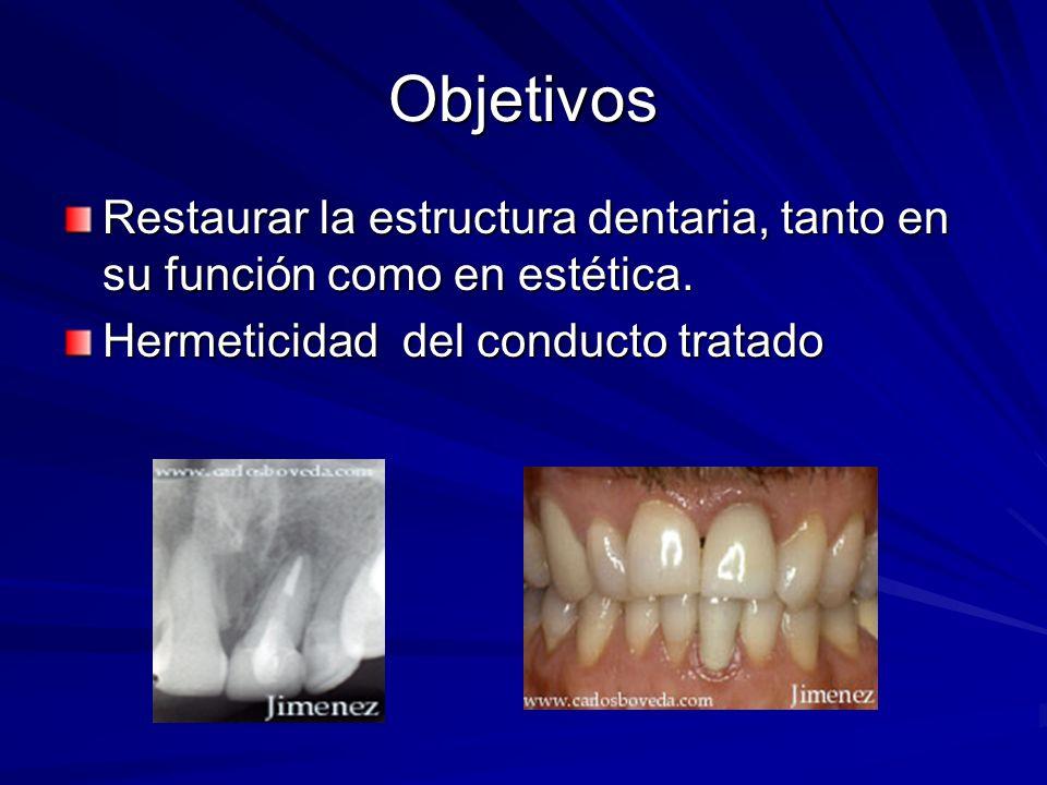 Objetivos Restaurar la estructura dentaria, tanto en su función como en estética. Hermeticidad del conducto tratado