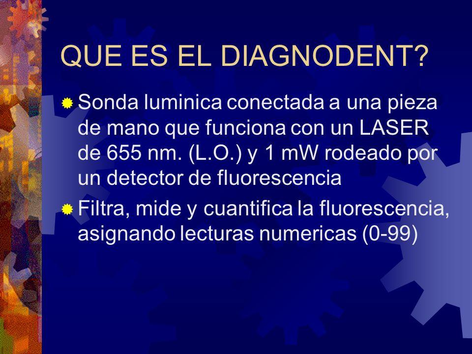 QUE ES EL DIAGNODENT? Sonda luminica conectada a una pieza de mano que funciona con un LASER de 655 nm. (L.O.) y 1 mW rodeado por un detector de fluor