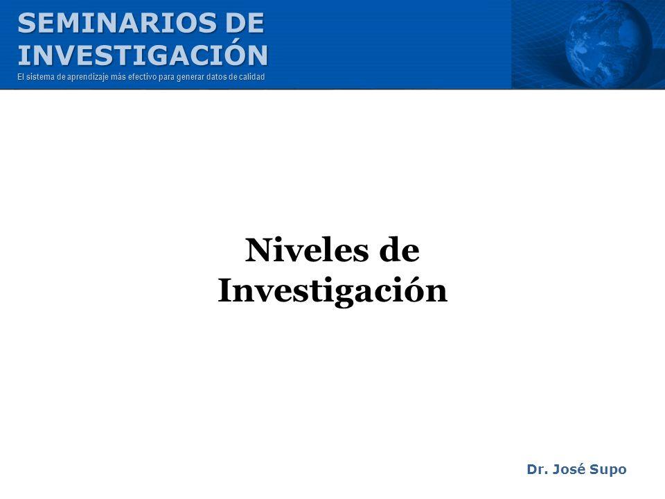 Niveles de Investigación Dr. José Supo SEMINARIOS DE INVESTIGACIÓN El sistema de aprendizaje más efectivo para generar datos de calidad