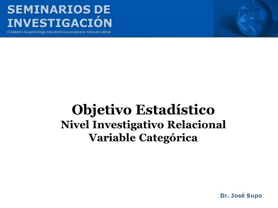 Dr. José Supo SEMINARIOS DE INVESTIGACIÓN El sistema de aprendizaje más efectivo para generar datos de calidad Objetivo Estadístico Nivel Investigativ