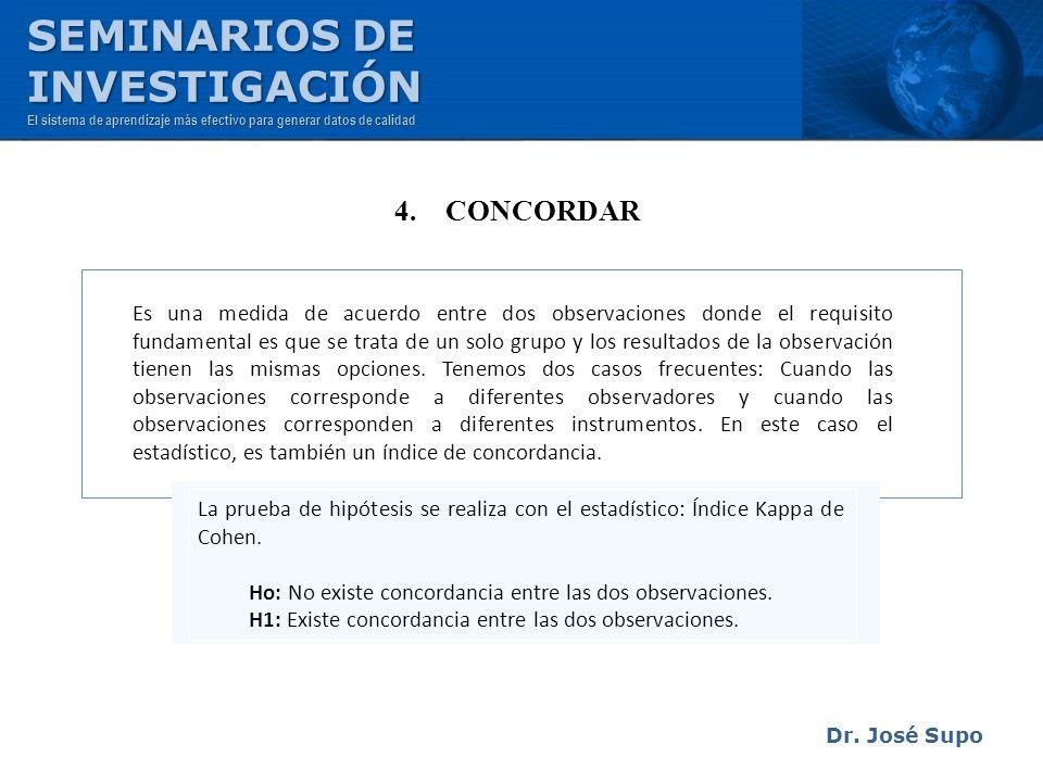 Dr. José Supo Es una medida de acuerdo entre dos observaciones donde el requisito fundamental es que se trata de un solo grupo y los resultados de la