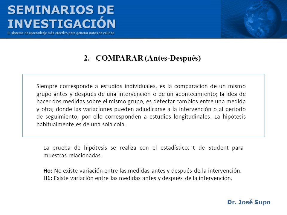 Dr. José Supo Siempre corresponde a estudios individuales, es la comparación de un mismo grupo antes y después de una intervención o de un acontecimie