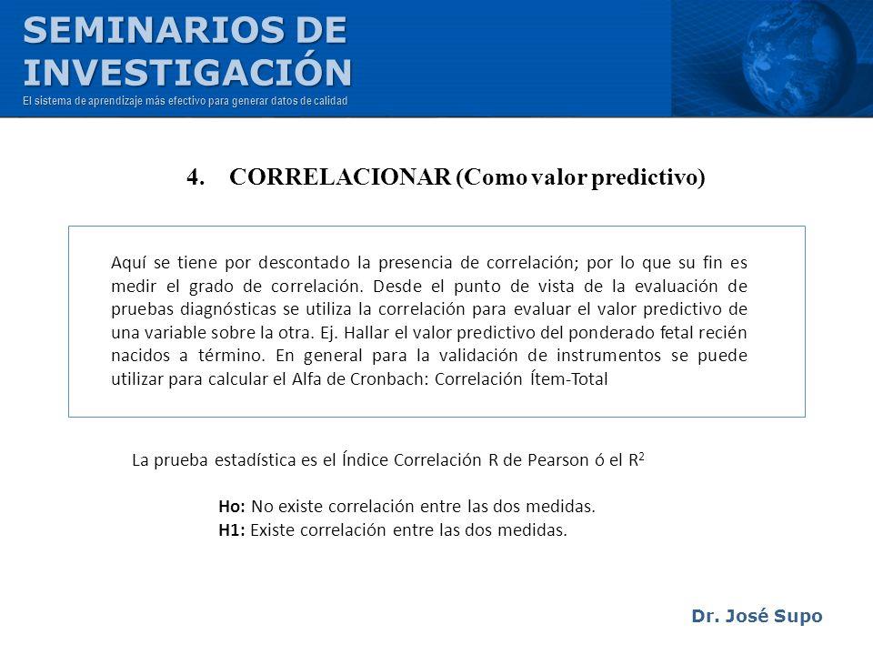 Dr. José Supo Aquí se tiene por descontado la presencia de correlación; por lo que su fin es medir el grado de correlación. Desde el punto de vista de