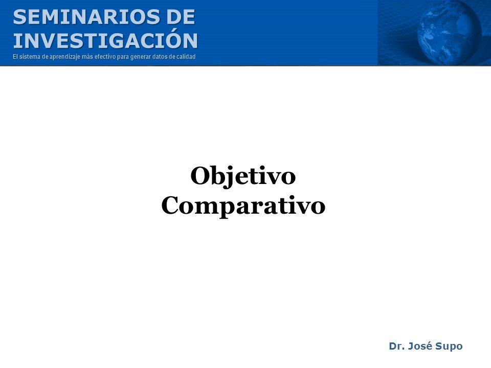 Objetivo Comparativo Dr. José Supo SEMINARIOS DE INVESTIGACIÓN El sistema de aprendizaje más efectivo para generar datos de calidad