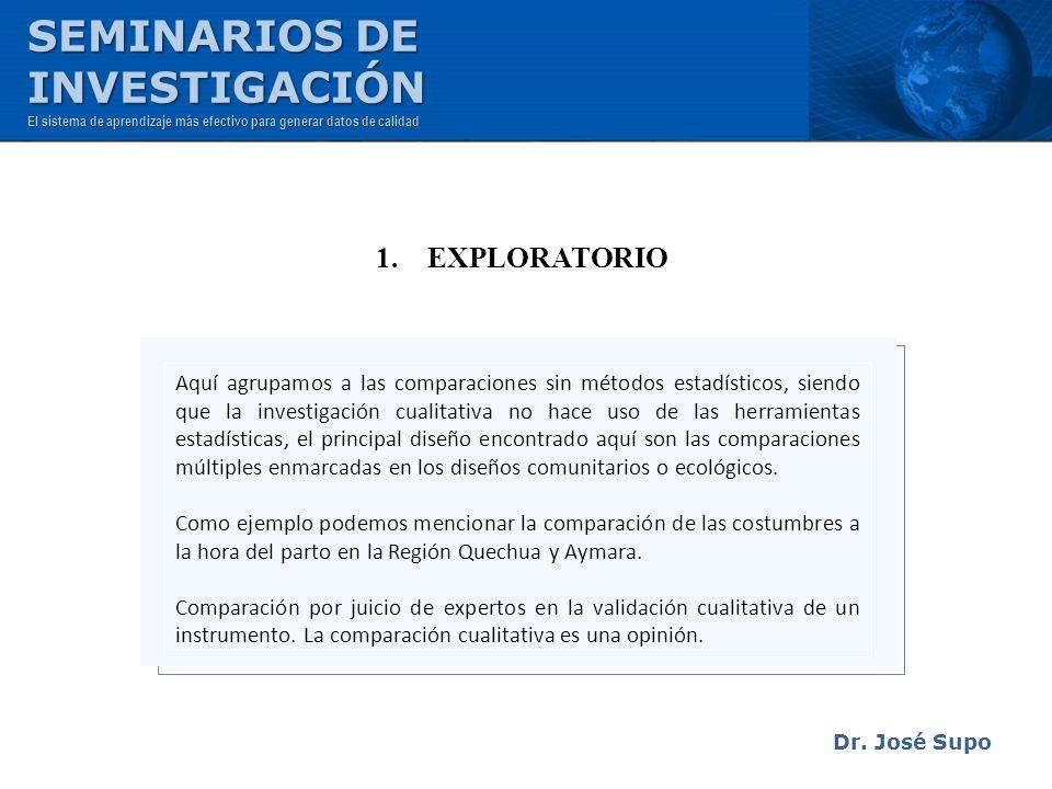 Dr. José Supo 1. EXPLORATORIO Aquí agrupamos a las comparaciones sin métodos estadísticos, siendo que la investigación cualitativa no hace uso de las