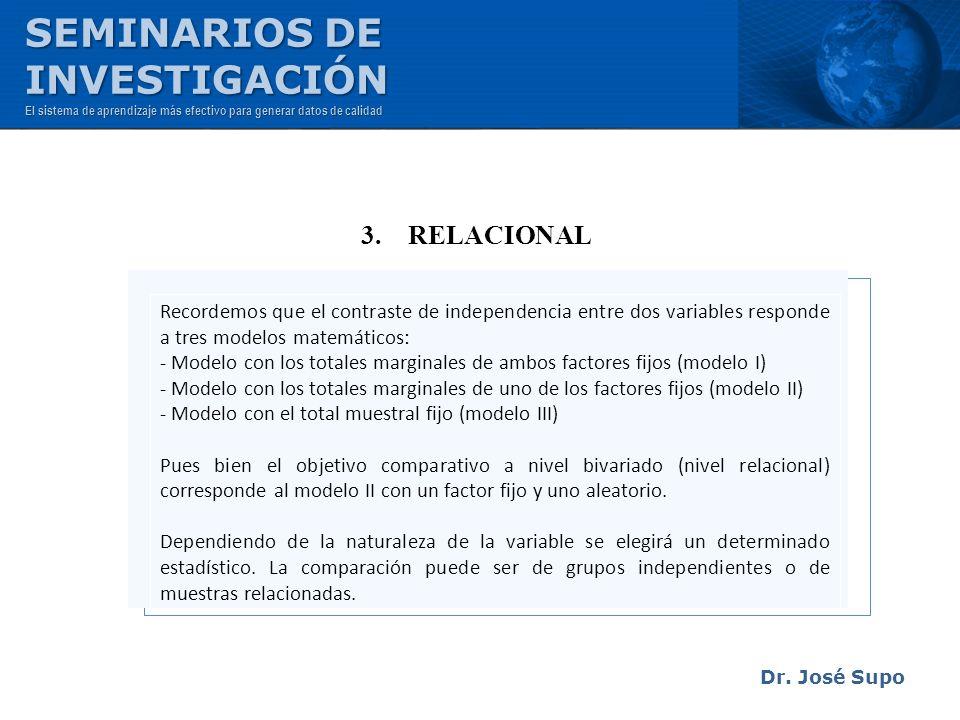 Dr. José Supo 3. RELACIONAL Recordemos que el contraste de independencia entre dos variables responde a tres modelos matemáticos: - Modelo con los tot