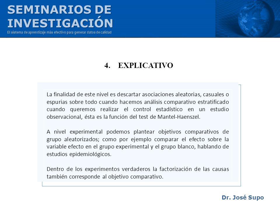 Dr. José Supo 4. EXPLICATIVO La finalidad de este nivel es descartar asociaciones aleatorias, casuales o espurias sobre todo cuando hacemos análisis c