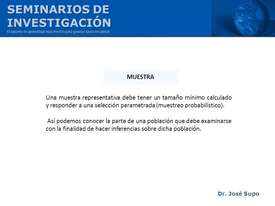 Dr. José Supo Una muestra representativa debe tener un tamaño mínimo calculado y responder a una selección parametrada (muestreo probabilístico). Así