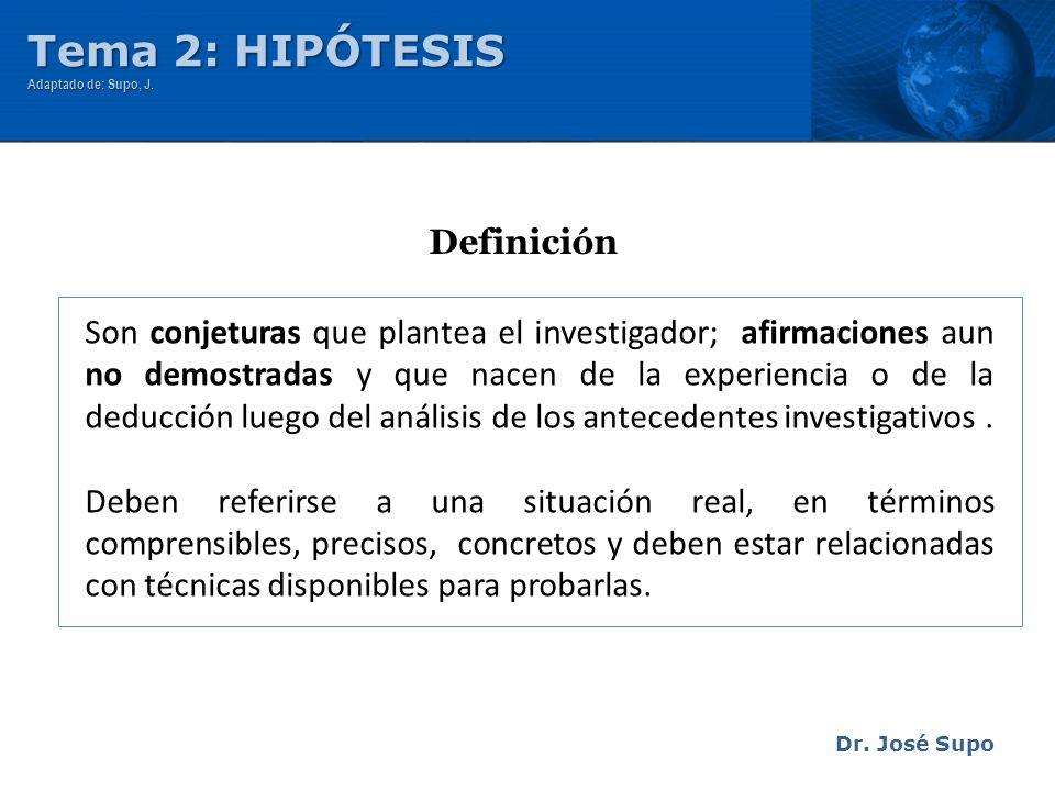 Dr. José Supo Son conjeturas que plantea el investigador; afirmaciones aun no demostradas y que nacen de la experiencia o de la deducción luego del an