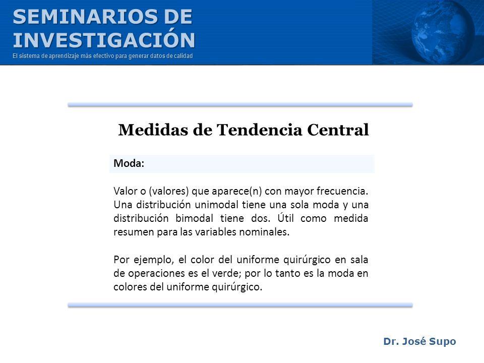 Dr. José Supo Medidas de Tendencia Central Moda: Valor o (valores) que aparece(n) con mayor frecuencia. Una distribución unimodal tiene una sola moda