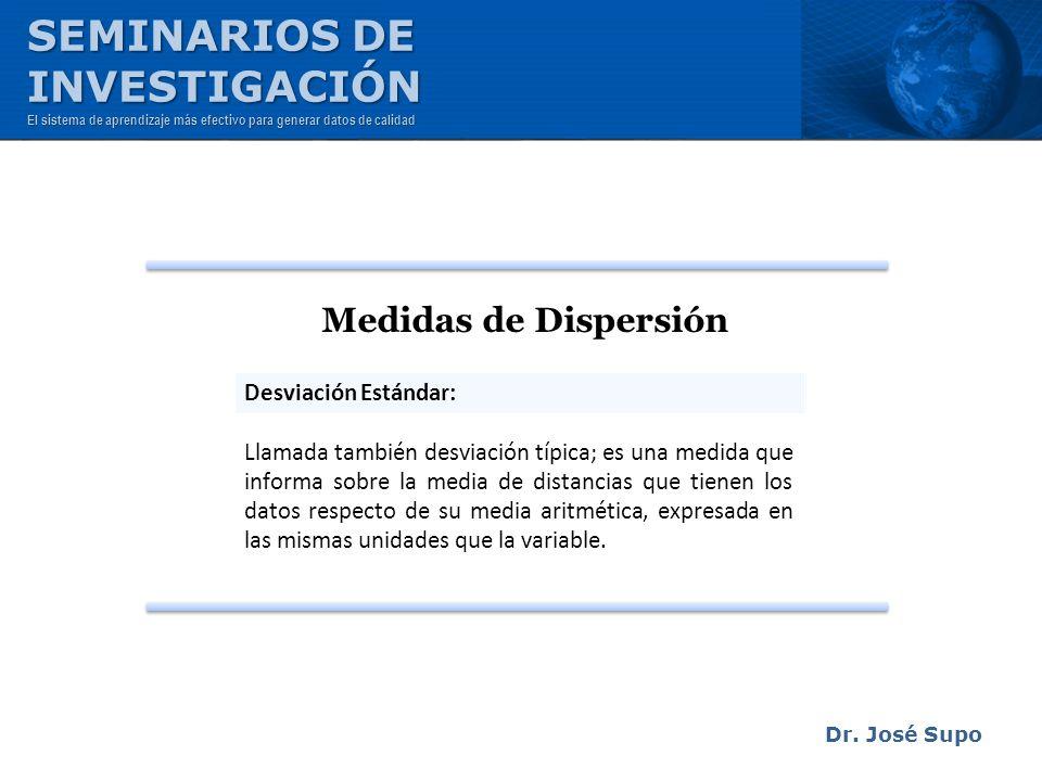 Dr. José Supo Medidas de Dispersión Desviación Estándar: Llamada también desviación típica; es una medida que informa sobre la media de distancias que