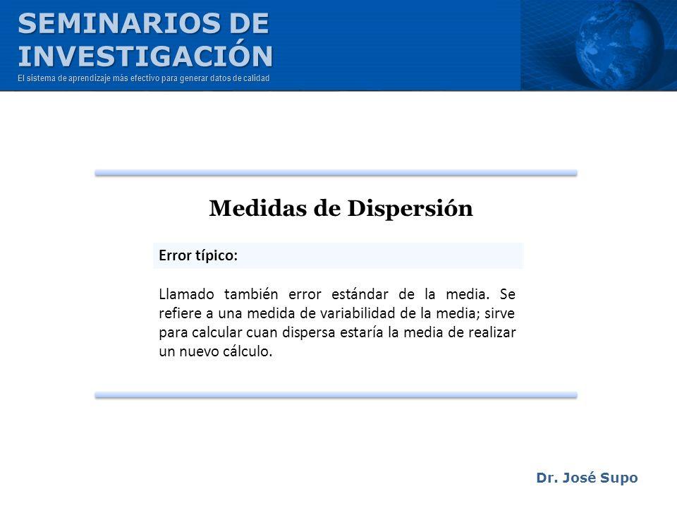Dr. José Supo Medidas de Dispersión Error típico: Llamado también error estándar de la media. Se refiere a una medida de variabilidad de la media; sir