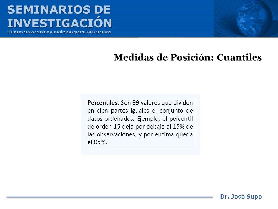 Dr. José Supo Medidas de Posición: Cuantiles Percentiles: Son 99 valores que dividen en cien partes iguales el conjunto de datos ordenados. Ejemplo, e