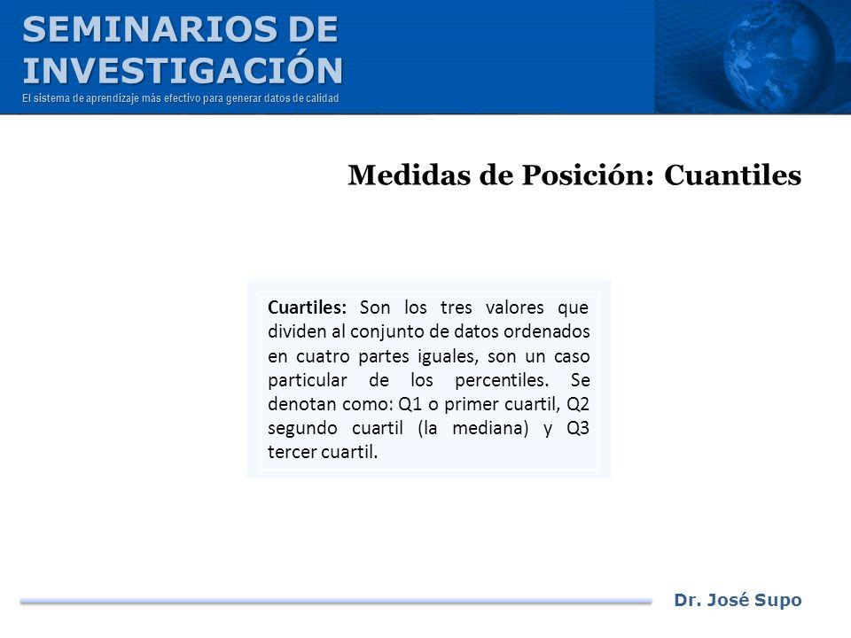 Dr. José Supo Medidas de Posición: Cuantiles Cuartiles: Son los tres valores que dividen al conjunto de datos ordenados en cuatro partes iguales, son