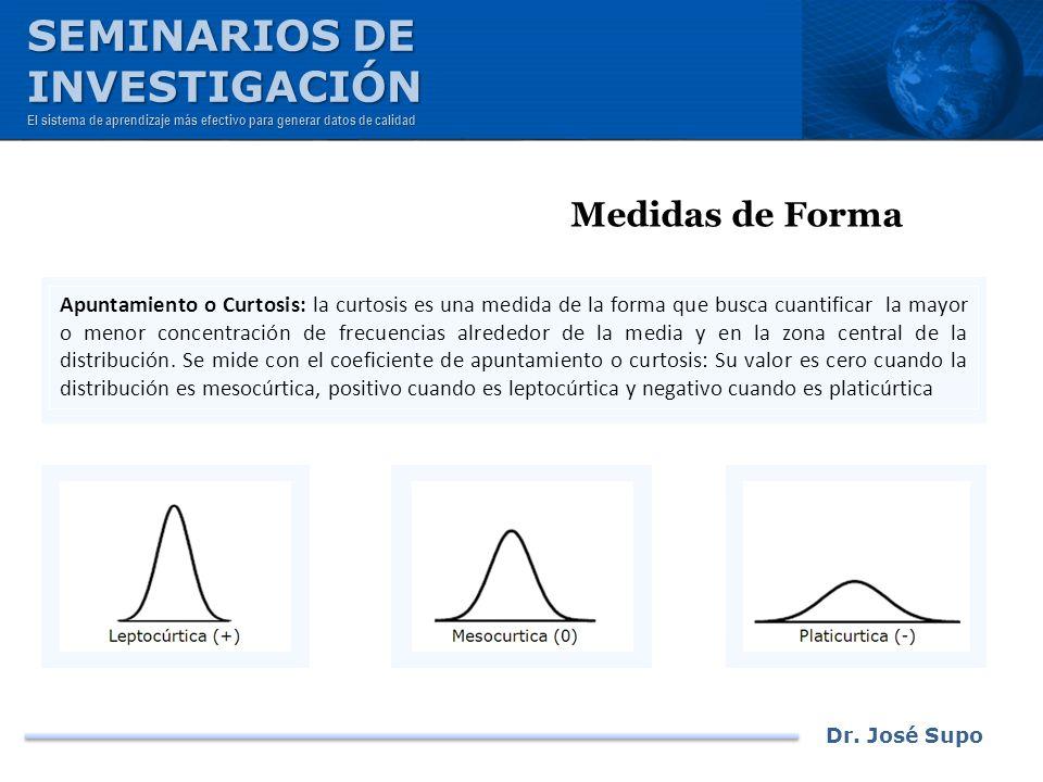 Dr. José Supo Medidas de Forma Apuntamiento o Curtosis: la curtosis es una medida de la forma que busca cuantificar la mayor o menor concentración de