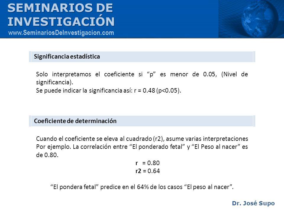 Solo interpretamos el coeficiente si p es menor de 0.05, (Nivel de significancia). Se puede indicar la significancia así: r = 0.48 (p<0.05). Significa