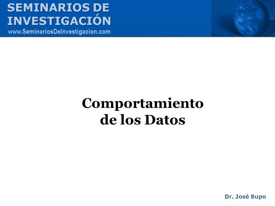 Comportamiento de los Datos Dr. José Supo SEMINARIOS DE INVESTIGACIÓN www.SeminariosDeInvestigacion.com